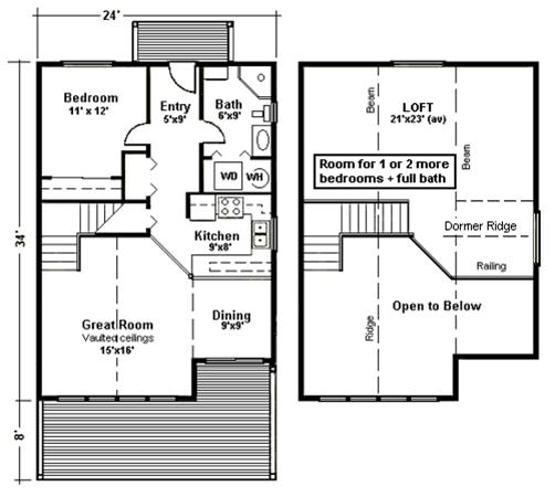 Cabin Kit Plan - Sweetflag floor plan